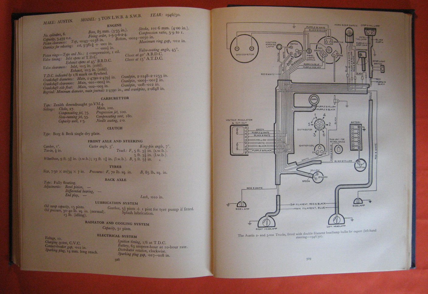 Image for Modern Motor Engineer, the:  Volume V: Data Sheets and Wiring Diagrams