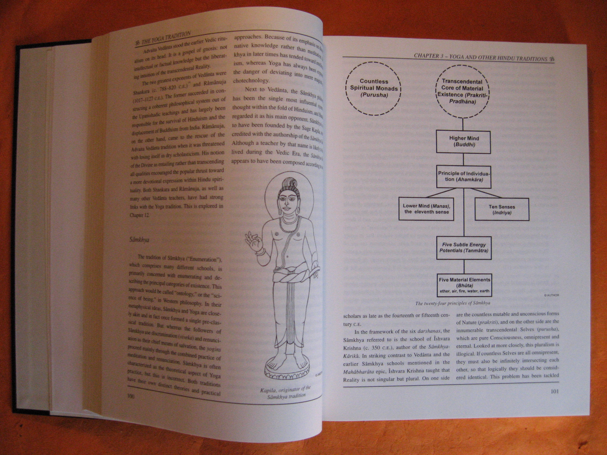 Image for Yoga Tradition: Its History, Literature, Philosophy and Practice, The